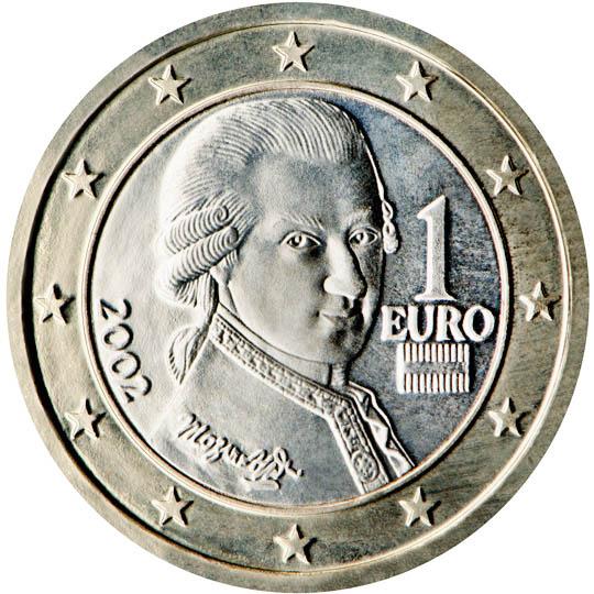 Nationella Sidor 1 Euro