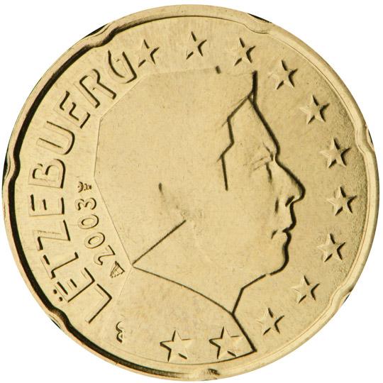 eurokolikot arvo