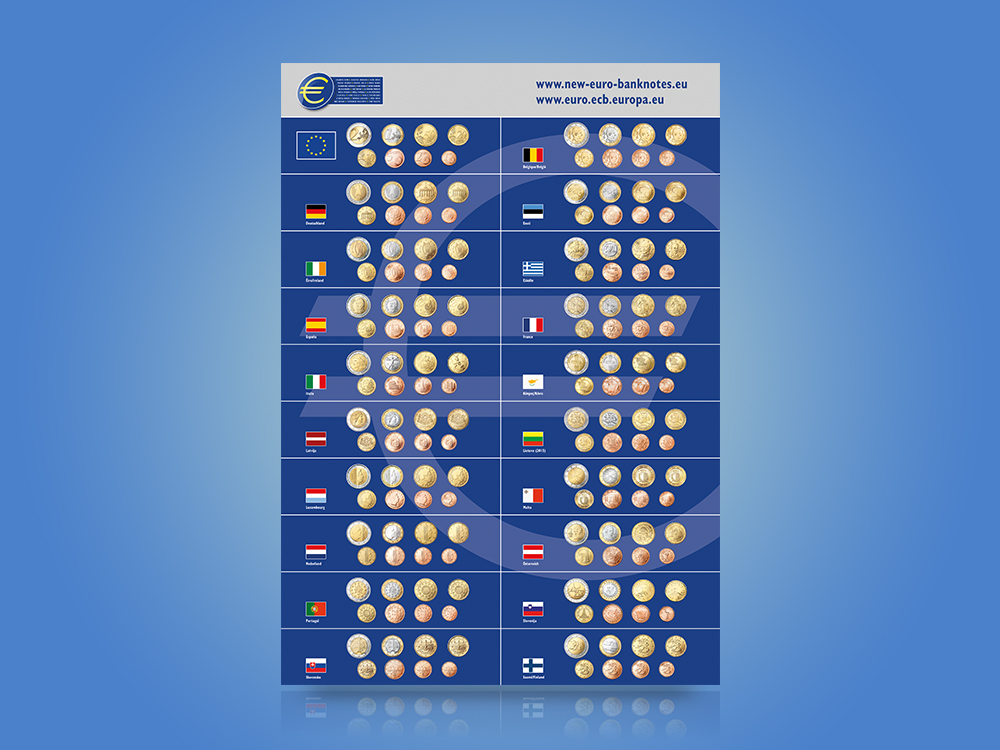 Overview of the euro banknotes and coins, including the national sides of all euro area member countries' coins and the European sides.