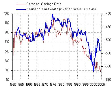 IMF EXTERNAL RELATIONS DEPARTMENT