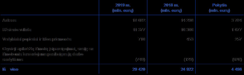 grynojo atsiskaitymo už akcijų pasirinkimą apskaita)