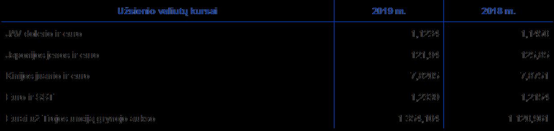 akcijų pasirinkimo sandoriai trumpalaikis kapitalo prieaugis