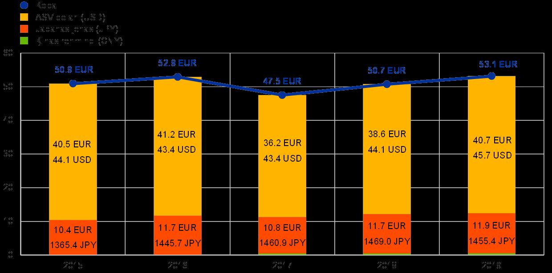Pirkt / pārdot BTCUSDFut Libertex | Bitcoin / USD nākotnes darījumi