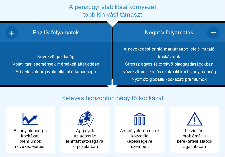 pénzügyi függetlenségi mutató képlete az egyenlegsorokhoz)