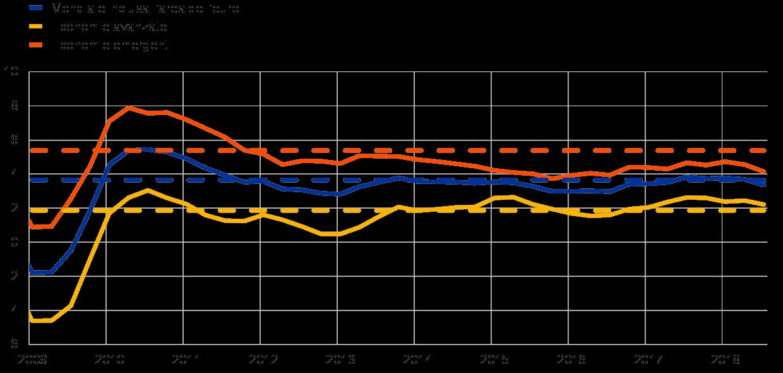 Velocità di dating Francoforte sul meno 2014