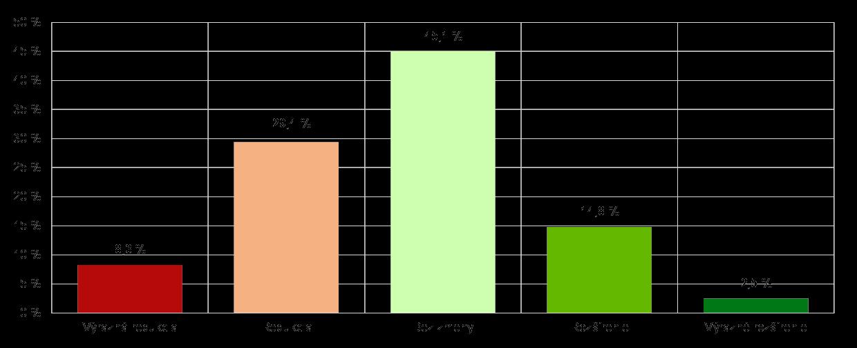Prečo je uhlík 12 používa pre uhlíkové datovania