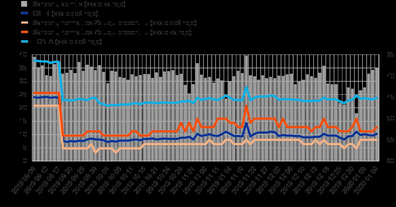 skatinamosios akcijų pasirinkimo sandoriai užsienio korporacijos indikatorius goldminer scalping ii prekybos sistema