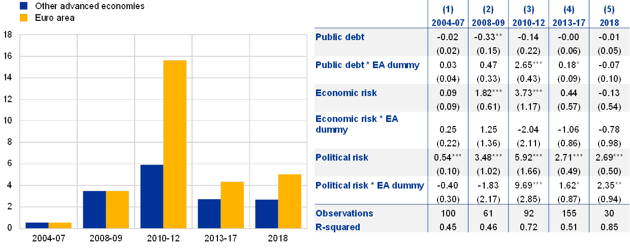 Financial Stability Review May 2019