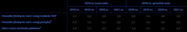Forex prekybos dienos 2021 m