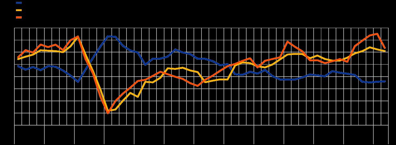 Ministry of Finance 1989–2015 julkistettujen suhdanne-ennusteiden osuvuutta BKT:n kasvun osalta ku- haston pääoma, valtion PPP-hankkeista syntyneet velat sekä kierrossa olevat kolikot.